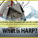 Overview and Eligibility of the Home  Affordable Refinance Program - HARP