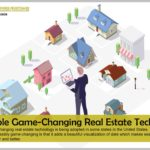 A Possible Game-Changing Real Estate Technology
