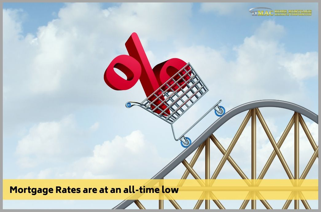 Mortgage Rates - All-time Low